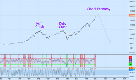 SPX: The Clock Is Ticking