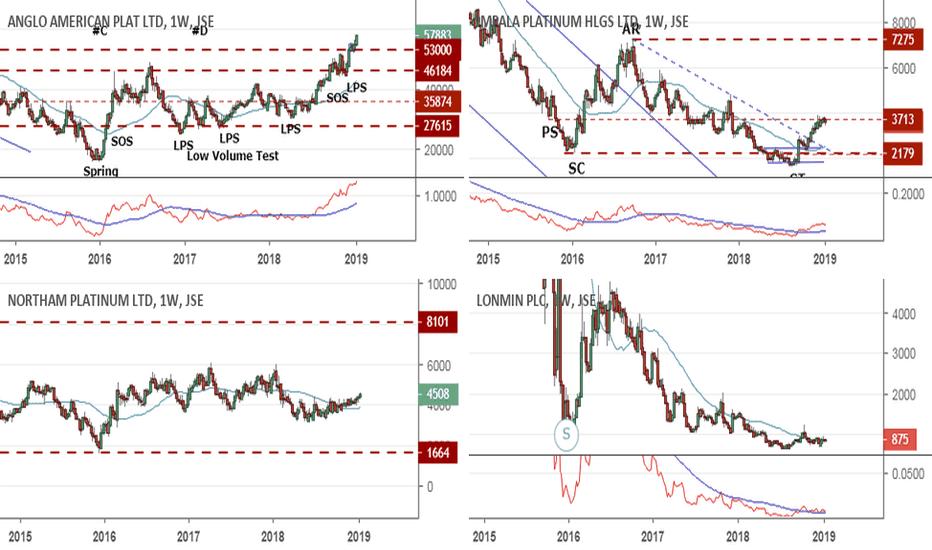 NHM: Which Platinum Stocks to Choose