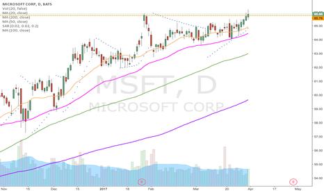 MSFT: MSFT clear for longs.