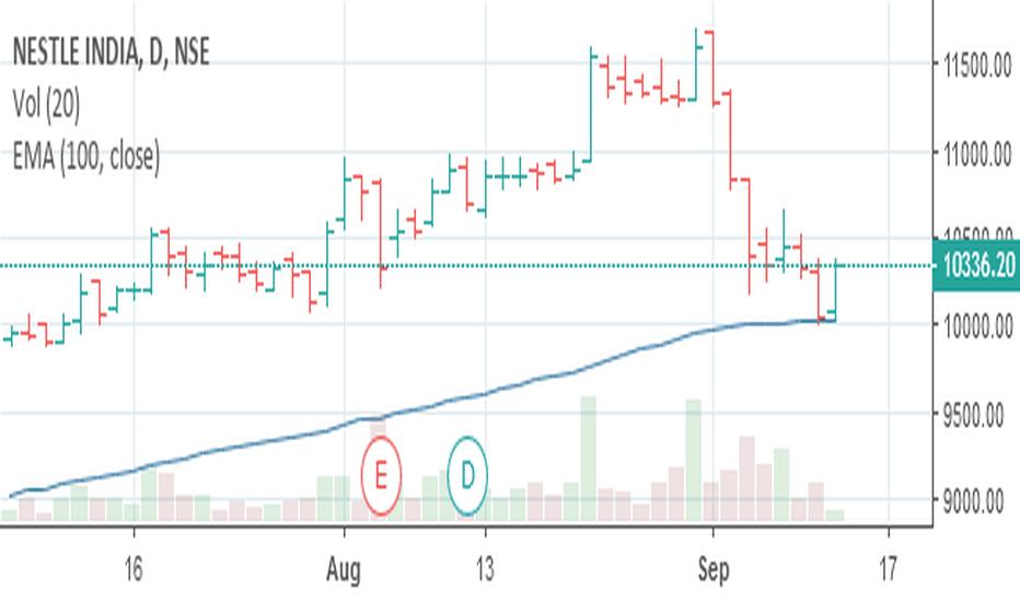 Nestleind Stock Price And Chart Tradingview India