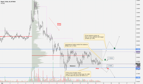 XRPUSD: XRPUSD Volume Analysis Prediction 03/13/2018