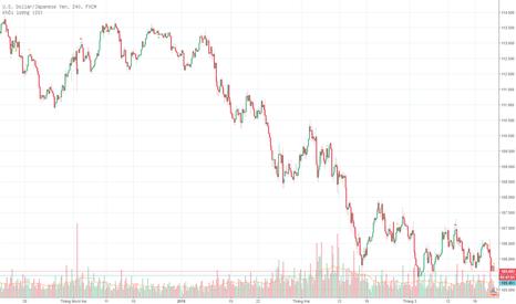 USDJPY: USD / JPY - Chúng tôi kỳ vọng nhiều hơn từ đồng USD