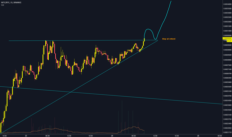 WTCBTC: WTC short term idea