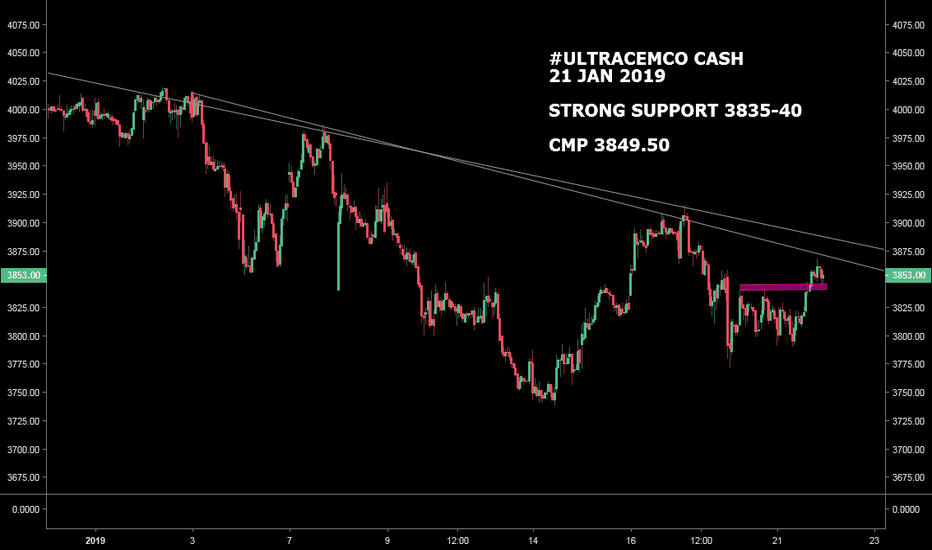 ULTRACEMCO: #ULTRACEMCO CASH : STRONG SUPPORT AT 3835-40