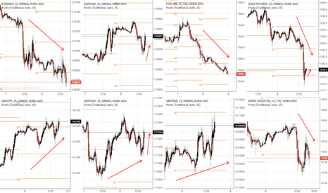 GBPZAR: Markets to watch out for on UK Election night / morning: