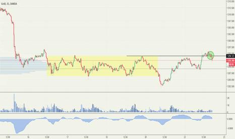 XAUUSD: А может рискнуть и поставить на начало бычьего тренда в золоте?