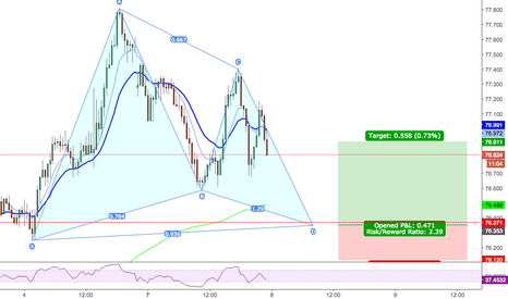 NZDJPY: BULLISH GARTLEY - 30MIN - NZDJPY