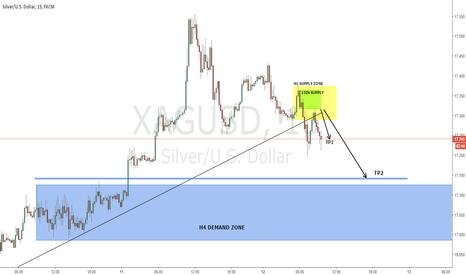 XAGUSD: XAGUSD 15min original supply trade UPDATE
