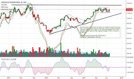 LT: L&T Buy CMP 1172 Target 1260