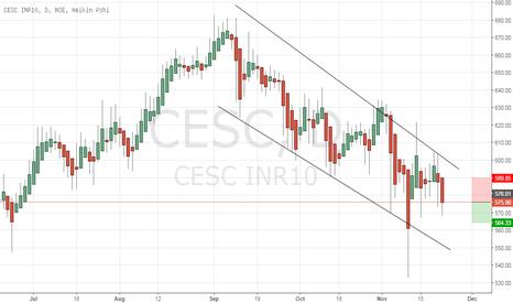 CESC: CESC