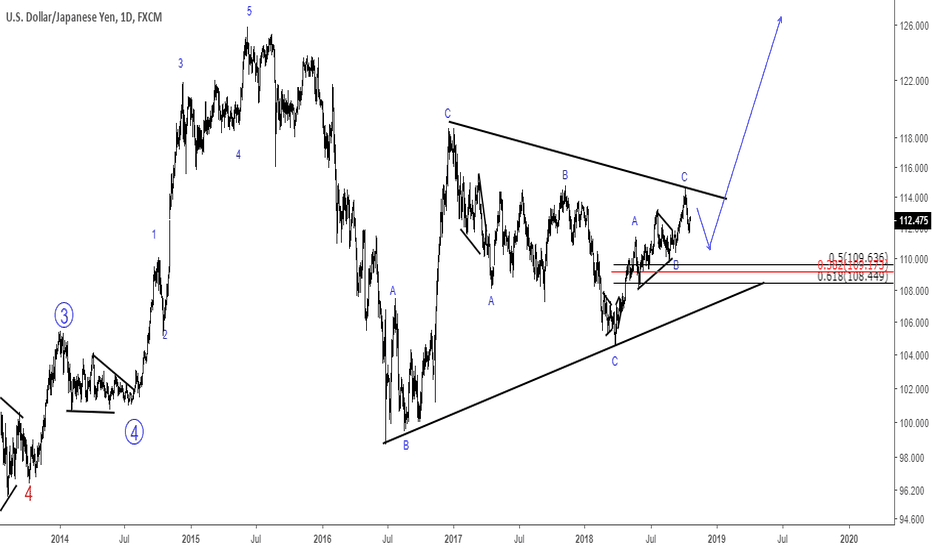 USDJPY: you nrver forecast like me