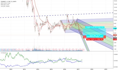JCP: possible long into october