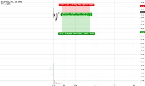 DBX: IPO Dropbox. Продажа без покрытия
