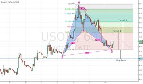 USOIL: Crude Oil buy on Hourly Chart