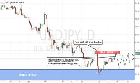 USDJPY: USDJPY RALLYING