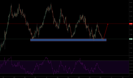NZDJPY: NZDJPY CLEAR IMPULSE