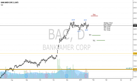 BAC: Bac Going for short