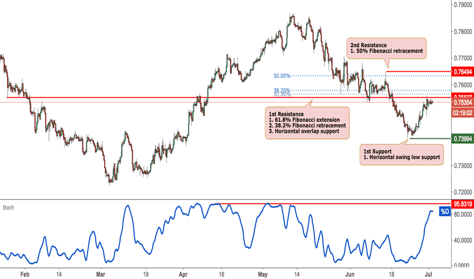 CADCHF: CADCHF Testing Resistance, Potential Reversal