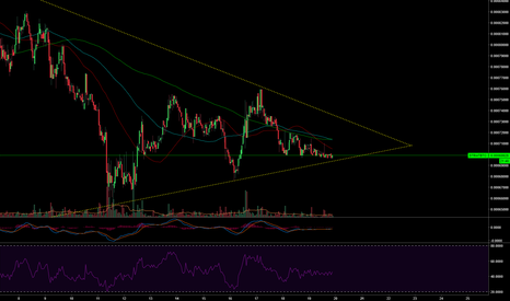 STRATBTC: Stratis TRIANGLE spotted