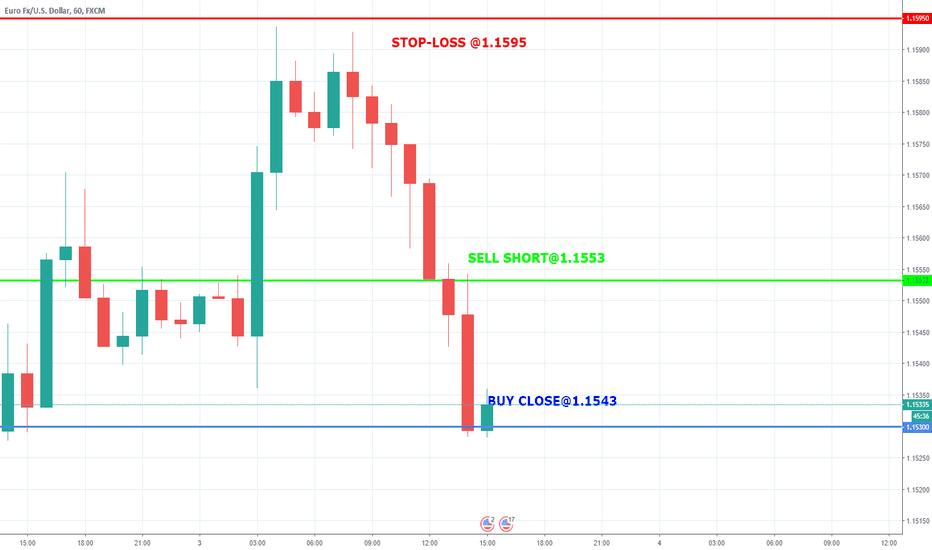 EURUSD:  Trade with >70% probability: BUY close @ 1, 1530