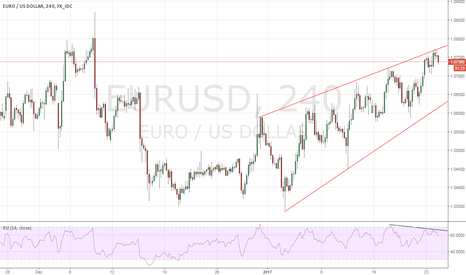 EURUSD: EURUSD - Short term top