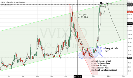 VVIX: VVIX,  Twin Tower