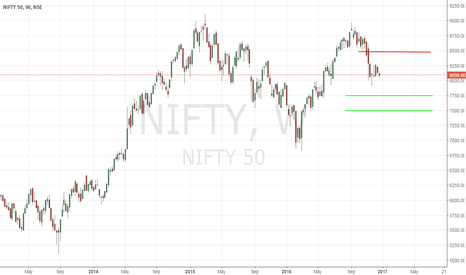 NIFTY: NIFTY - Overfed And Then A Kick In The Guts - 12/21/2016
