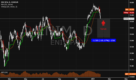 ENI: Just For Fun