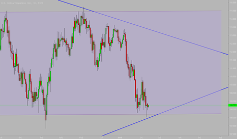 USDJPY: USDJPY Support By long term trendline and at the channel bottom
