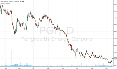 PGF: Pengrowth Energy Corporation Stock Price