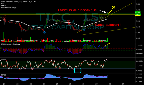 TICC: Good company - News and support - Up now.
