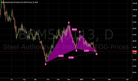 BOM500113: Bullish Gartley - SAIL