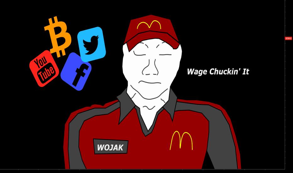 BTCUSD: Wojak