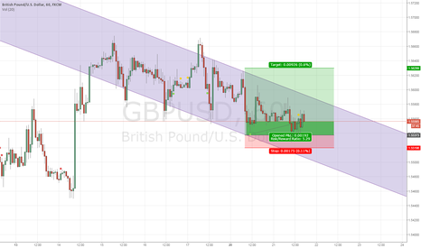 GBPUSD: Long on double bottom
