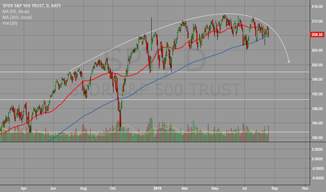 SPY: September could get ugly for the S&P