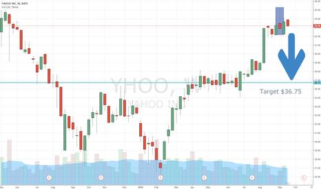 YHOO: How I Am Using $YHOO To Make Trades & Profit On $BABA...