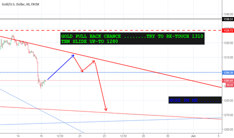 XAUUSD: GOLD PULL BACK CHANCE ........TRY TO RE-TOUCH 1310  THN SLIDE UP