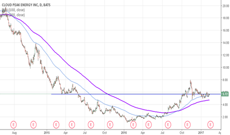 CLD: CLD  cup and handle