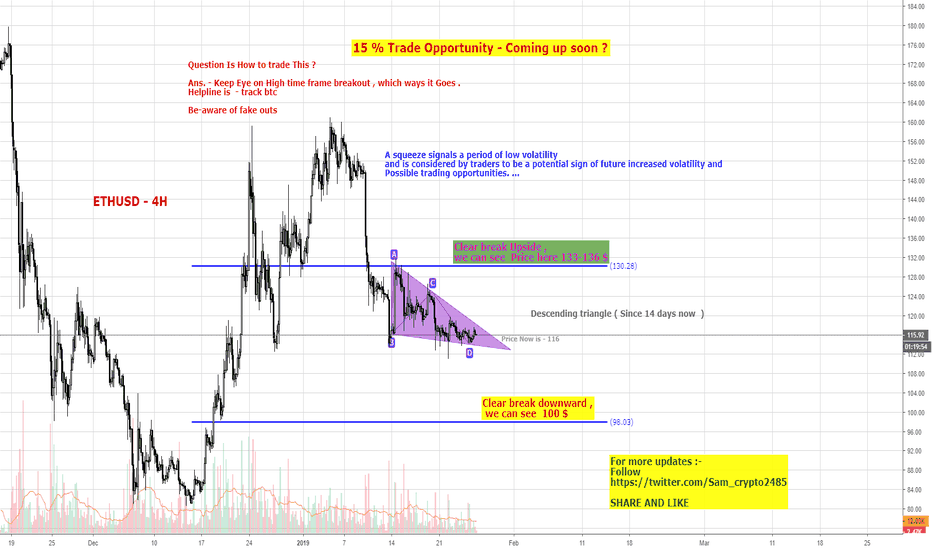 ETHUSD: ETHUSD , Ethereum 15 % Trade Opportunity - Coming up soon ?