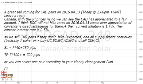 USDCAD: A great sell coming for CAD pairs 2day 2016.04.13 2.00pm +GMT)