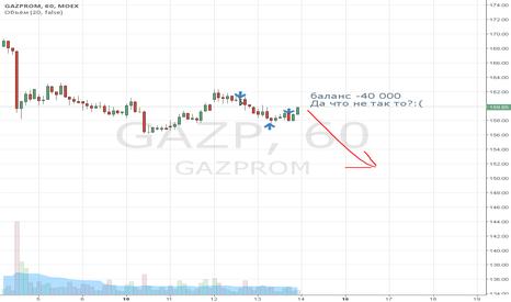 GAZP: Газ