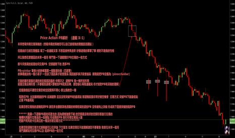 EURUSD: Price Action PB解析  (連載 X-1)