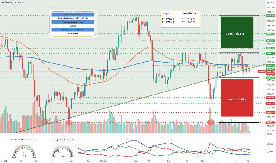 protezione del mercato cripto grafico tradingview trader branson di richard branson