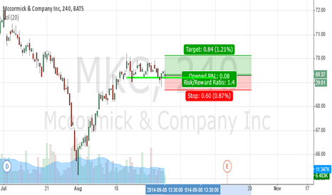 MKC: MKC support long