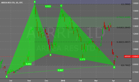 ARRRF: daily bull gartley in cobalt fav...