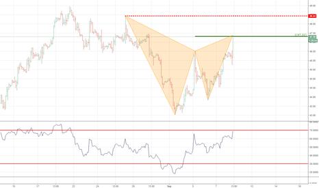 USOIL: bearish pattern at market