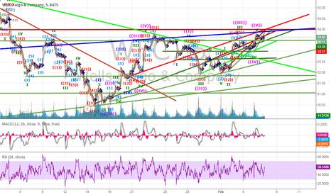 WFC: WFC breakout above $53.60 upper trend line resistance.