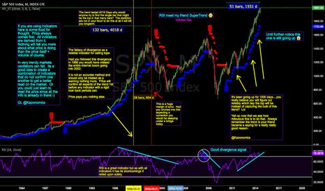 SPX: $SPX $SPY BullTrend/ Indicator Tips /Price 1st #TA $es