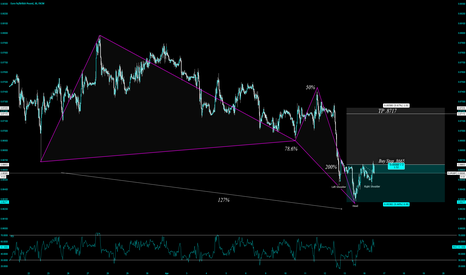 EURGBP: Bullish Butterfly > Inverse H&S  Confirmation > Buy Stop @ .8665