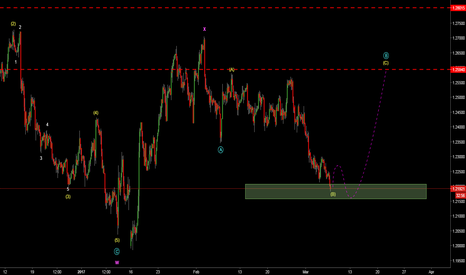 GBPUSD: GBPUSD OUTLOOK AHEAD OF NFP